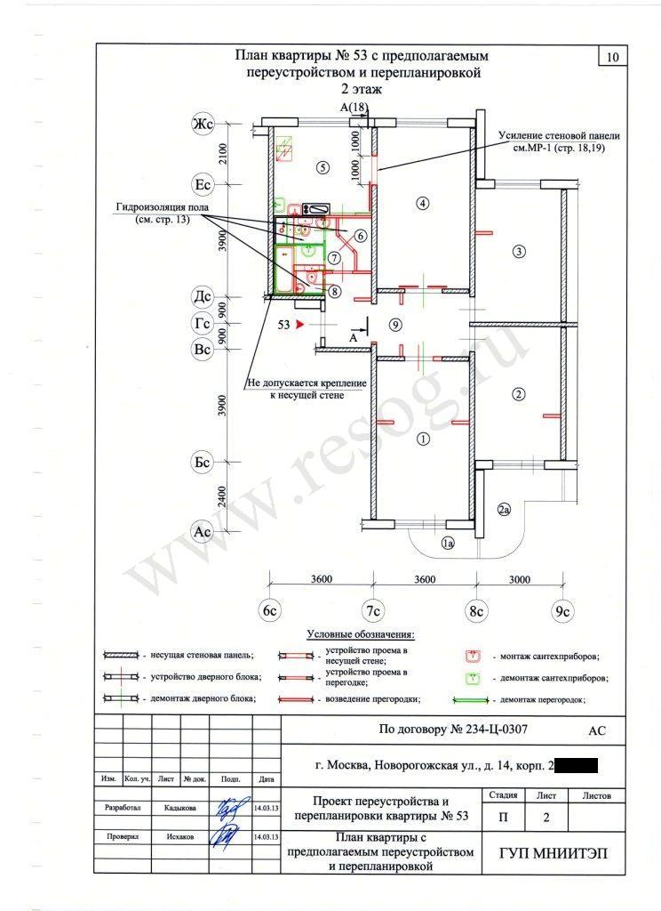 Типовые проекты перепланировки квартир мосжилинспекция